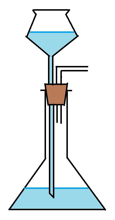 固液混合不加热气体发生装置